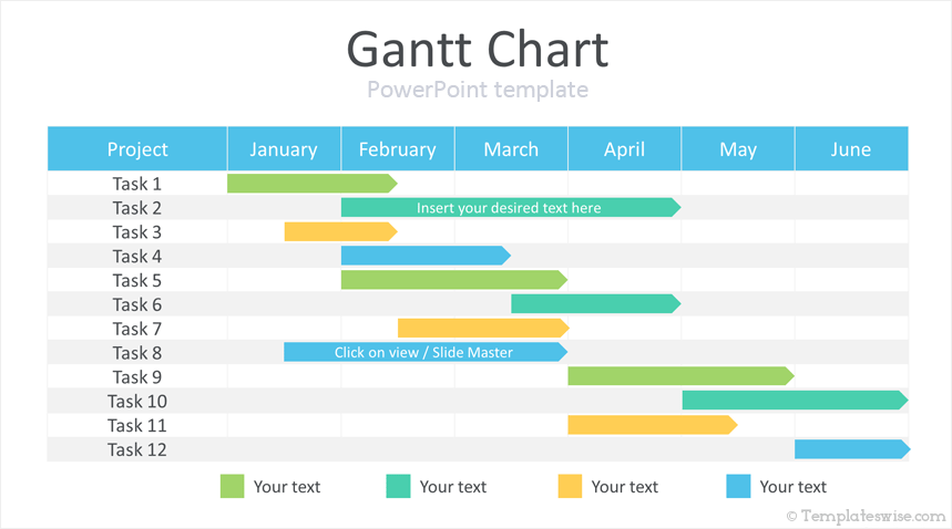 How to choose the right Gantt chart software
